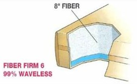 Fiber Firm 6 99% Waveless