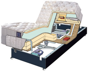 Adjustable Beds Motion Beds 1 800fastbed Long Island Ny